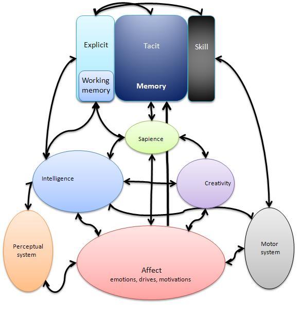 InteroperatingSystems