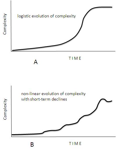 SmoothVsNonlinearEvolution